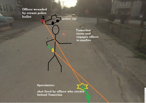 ">Looking toward police cars: possible angle of ""friendly fire"" from police officer who had circled behind the charging Tamerlan and was exchanging gunfire with him."